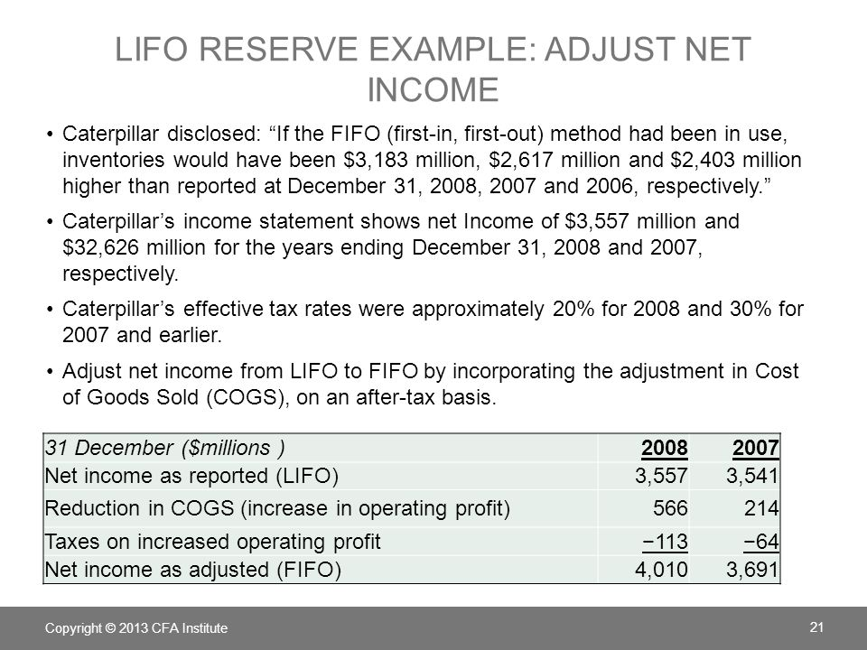 Lifo reserve example: adjust net income