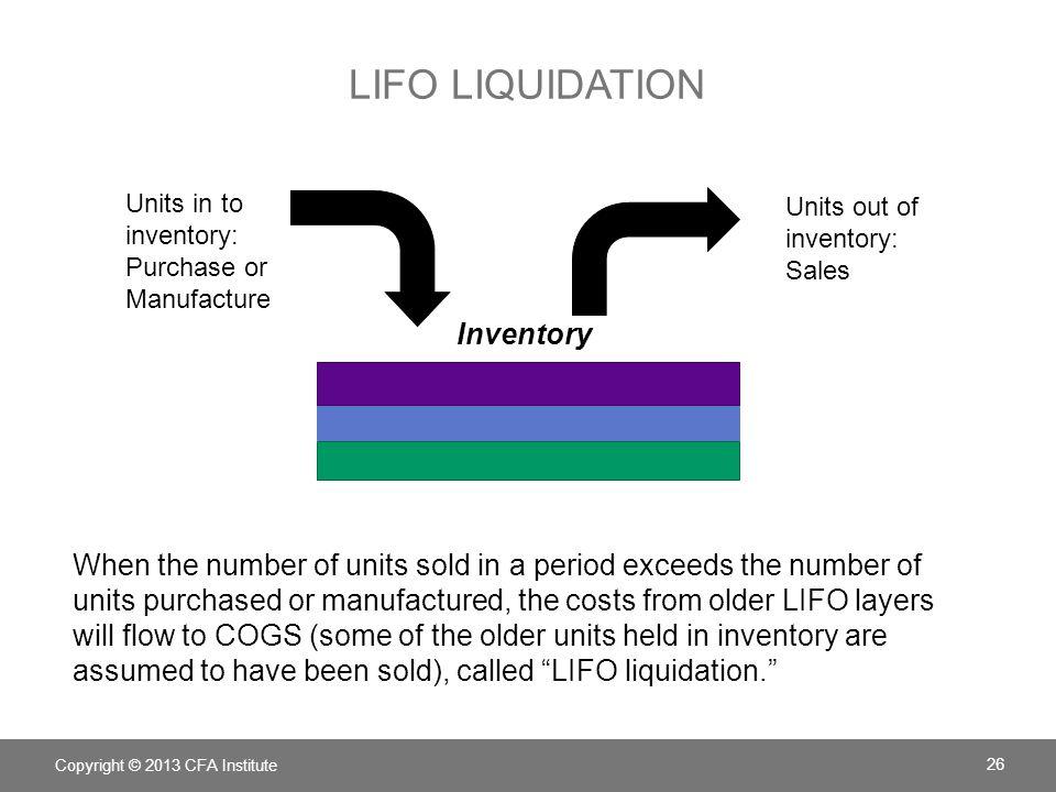 LIFO liquidation Inventory