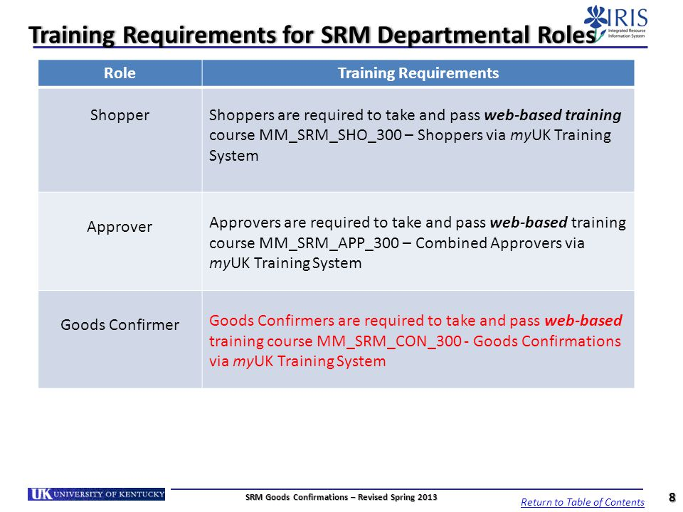 Training Requirements for SRM Departmental Roles