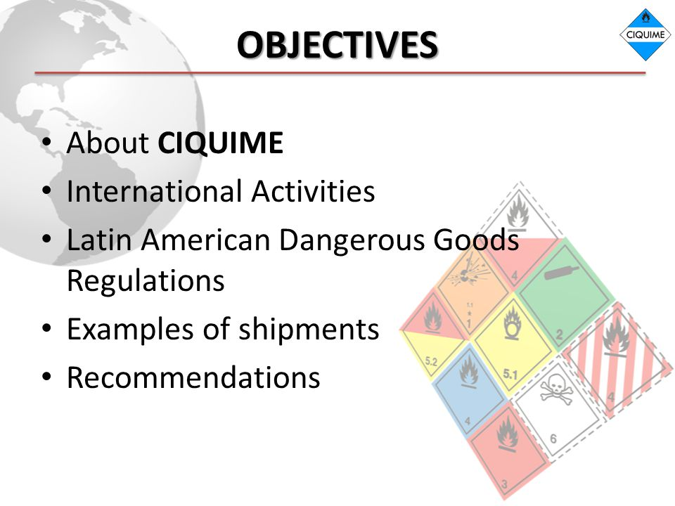 OBJECTIVES About CIQUIME International Activities