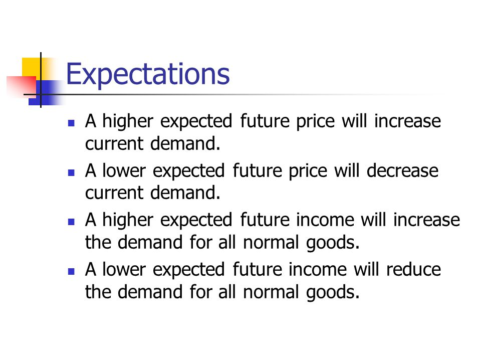 Expectations A higher expected future price will increase current demand. A lower expected future price will decrease current demand.