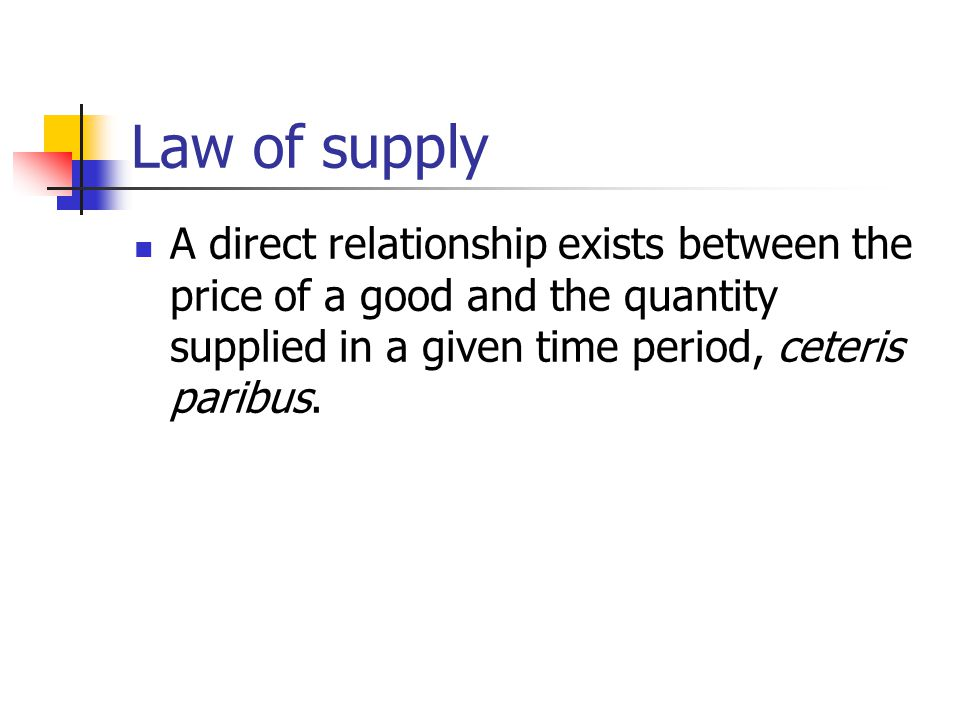 Law of supply A direct relationship exists between the price of a good and the quantity supplied in a given time period, ceteris paribus.