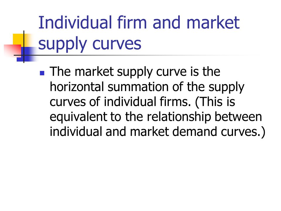 Individual firm and market supply curves