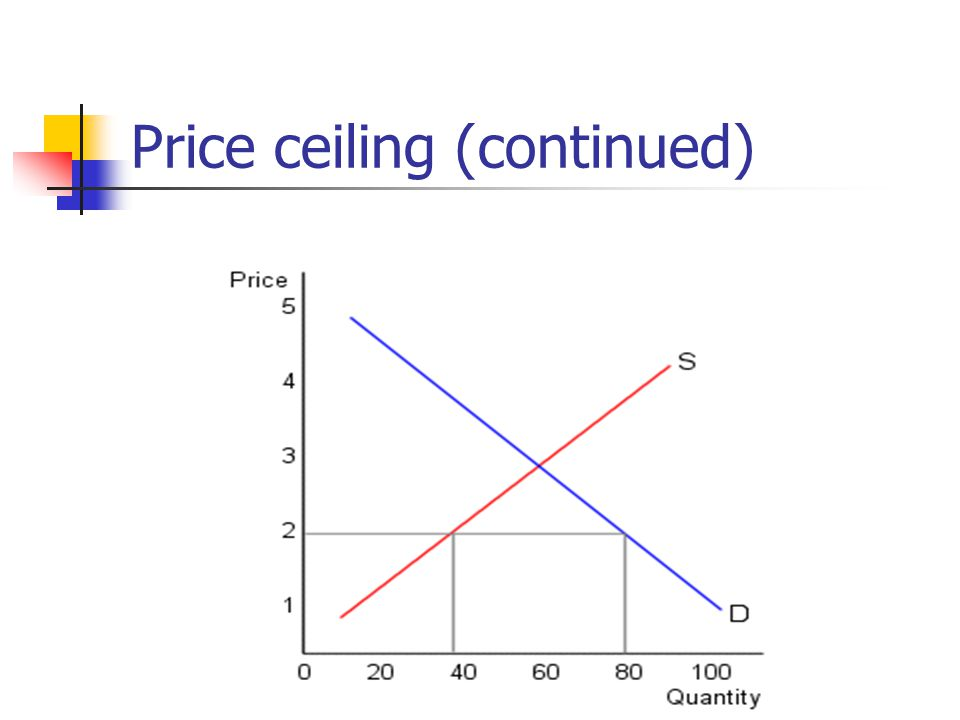 Price ceiling (continued)