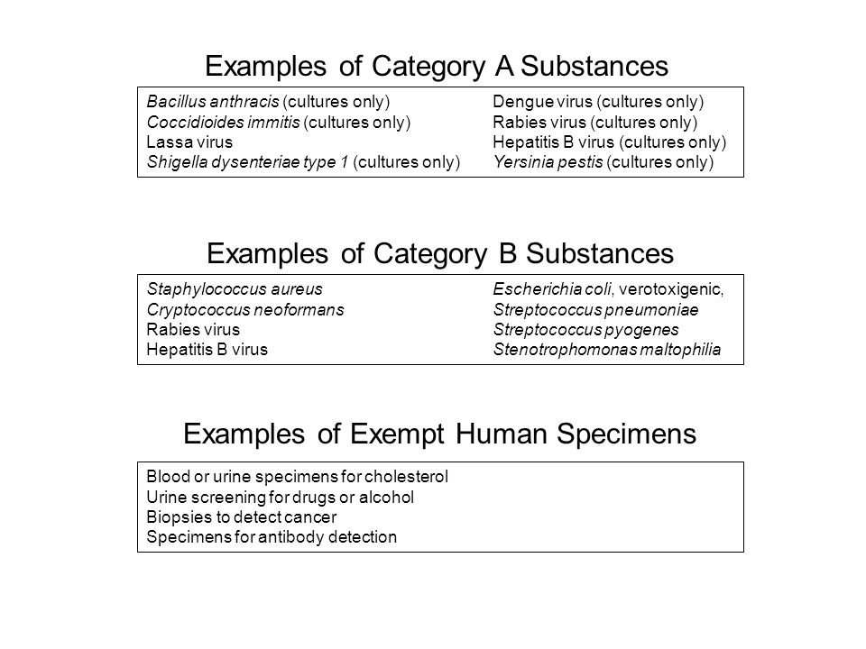 Examples of Category A Substances