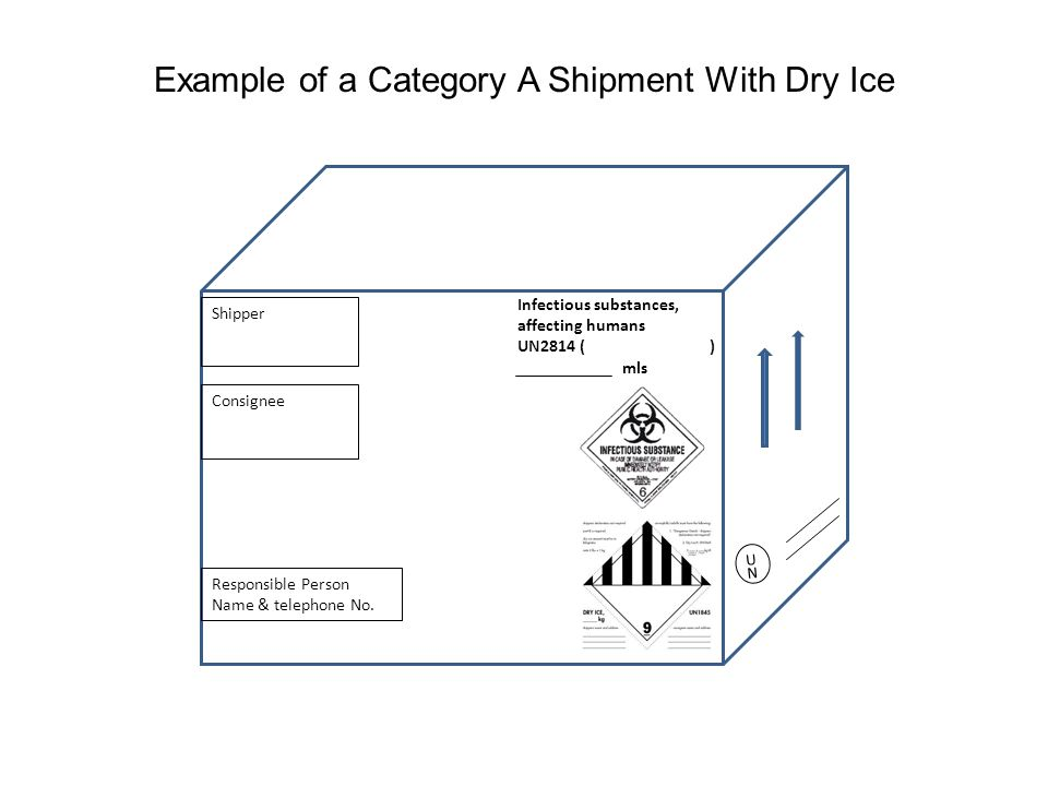 Example of a Category A Shipment With Dry Ice