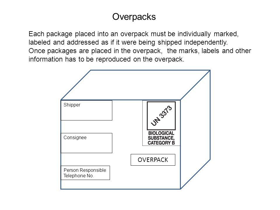 Overpacks