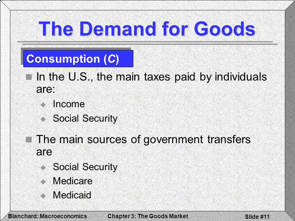 The Demand for Goods Consumption (C)