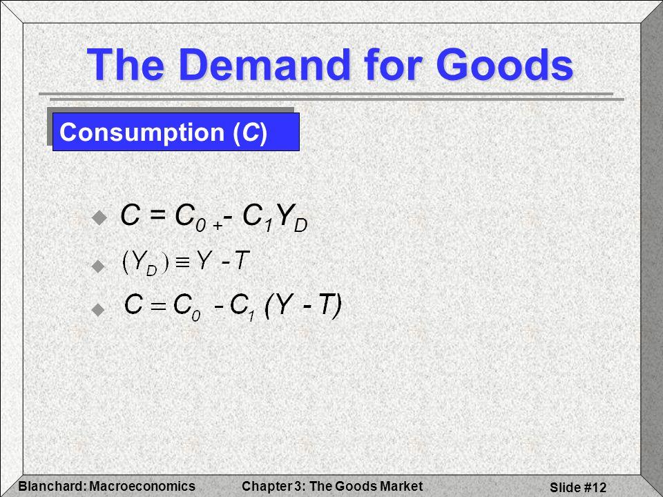 The Demand for Goods C = C0 +- C1YD Consumption (C)