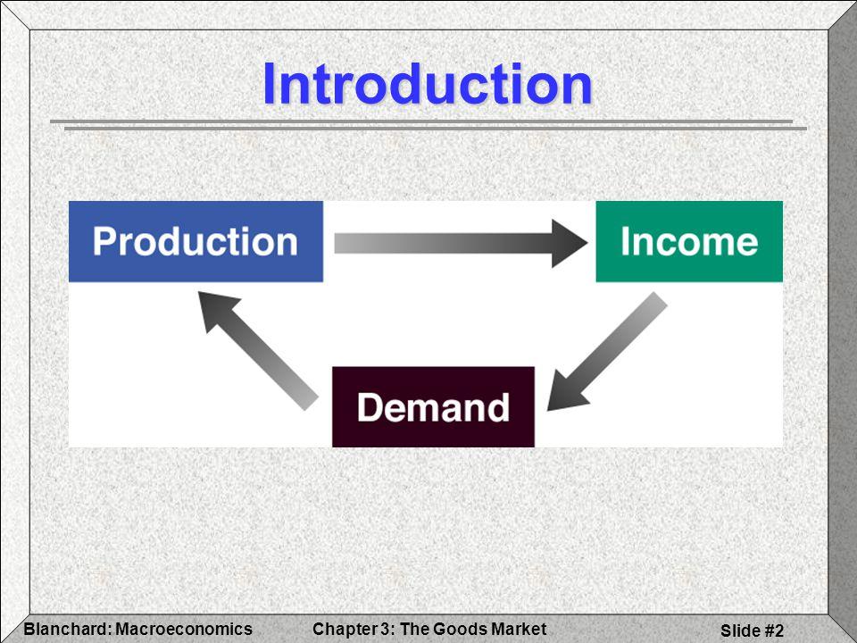 Introduction Blanchard: Macroeconomics