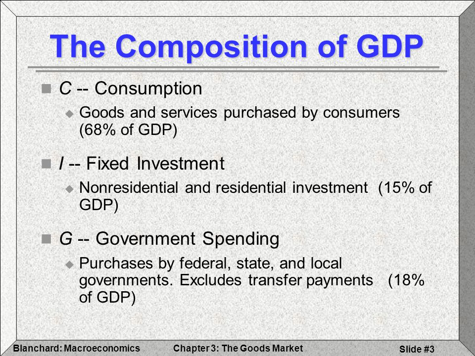 The Composition of GDP C -- Consumption I -- Fixed Investment