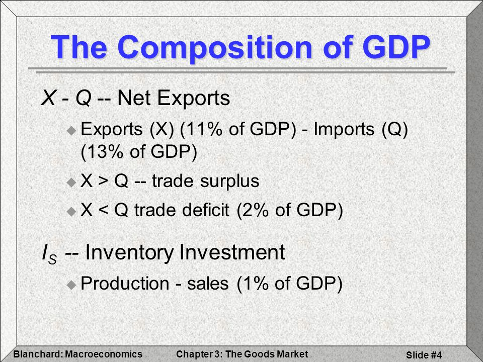 The Composition of GDP X - Q -- Net Exports IS -- Inventory Investment