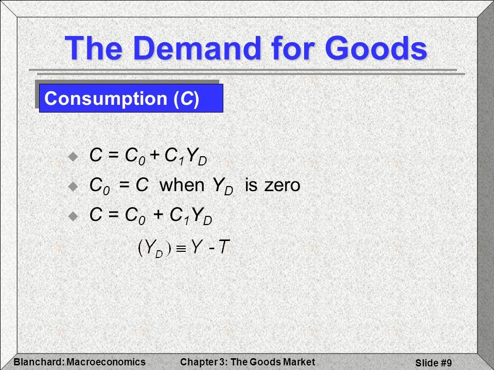 The Demand for Goods Consumption (C) C = C0 + C1YD
