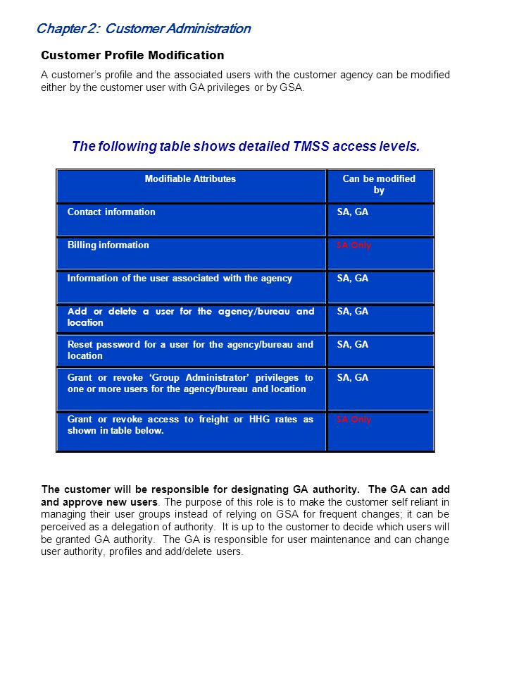 The following table shows detailed TMSS access levels.