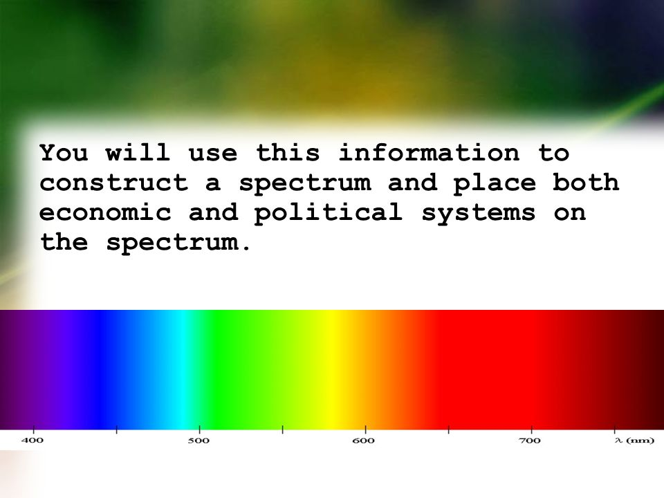 You will use this information to construct a spectrum and place both economic and political systems on the spectrum.