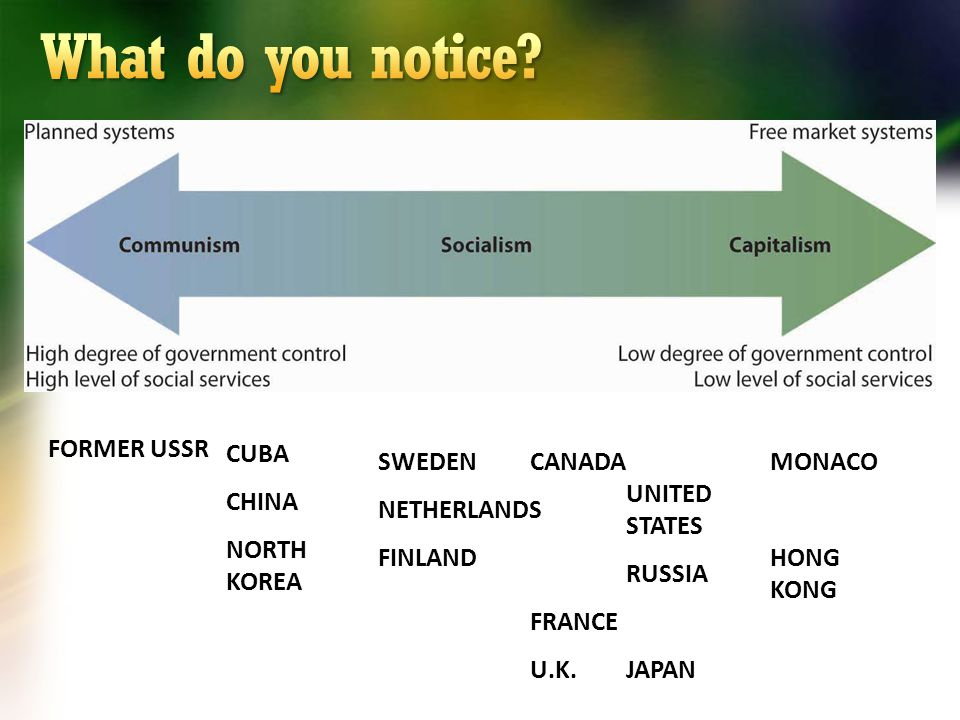 What do you notice FORMER USSR CUBA CHINA NORTH KOREA SWEDEN