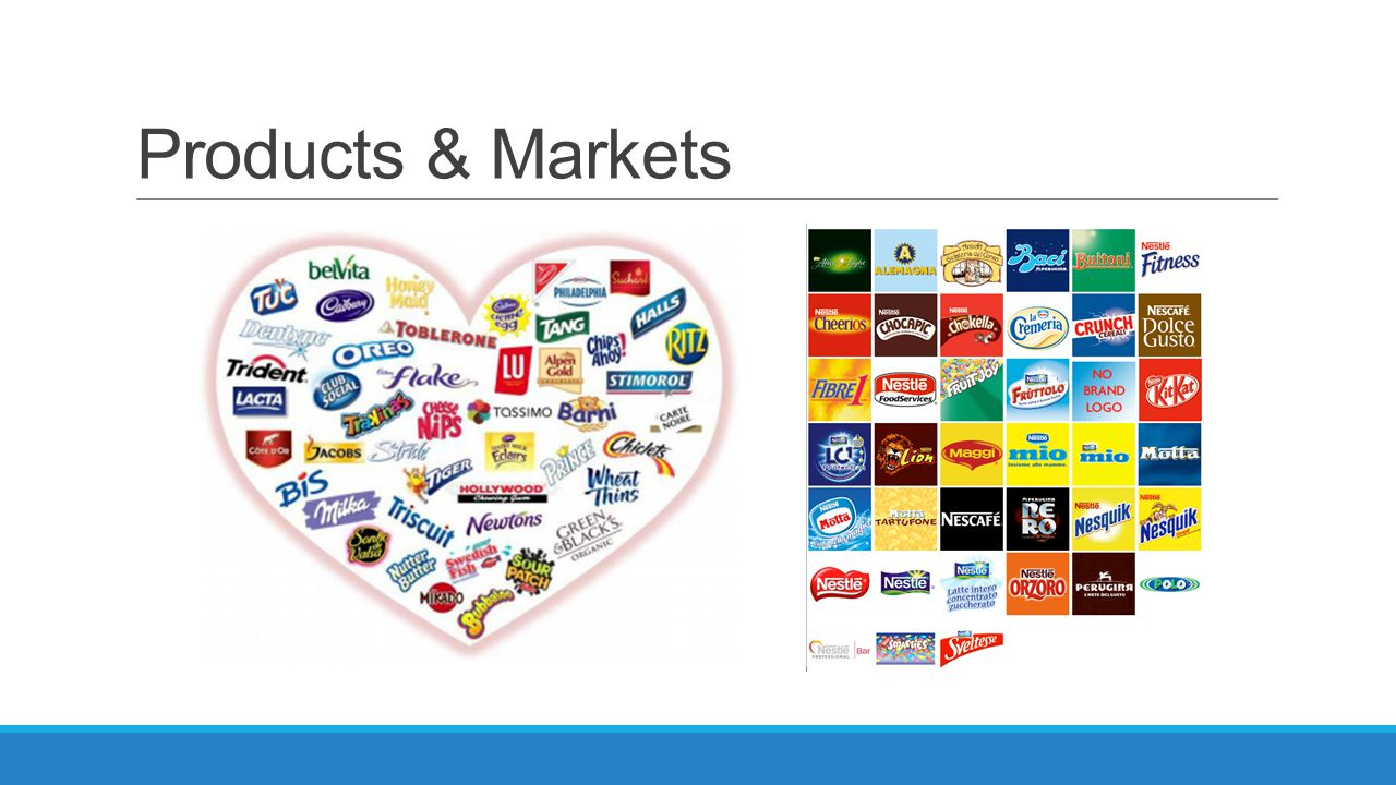Products & Markets