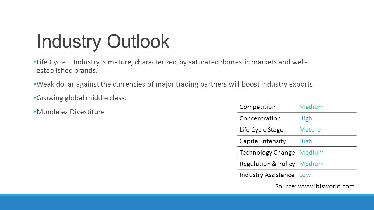 Industry Outlook Life Cycle – Industry is mature, characterized by saturated domestic markets and well- established brands.