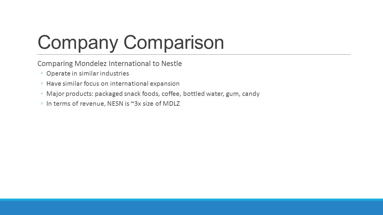Company Comparison Comparing Mondelez International to Nestle