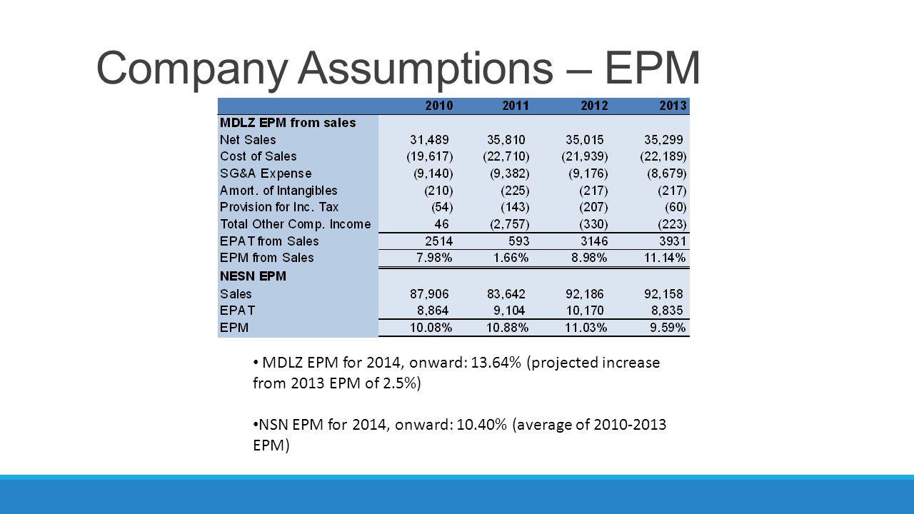 Company Assumptions – EPM