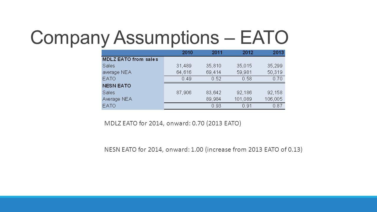 Company Assumptions – EATO