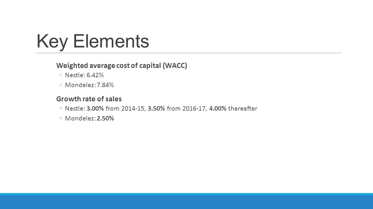 Key Elements Weighted average cost of capital (WACC)