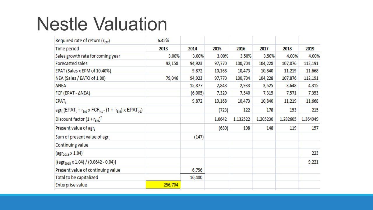 Nestle Valuation