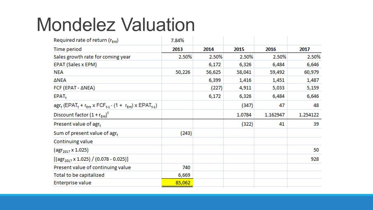 Mondelez Valuation
