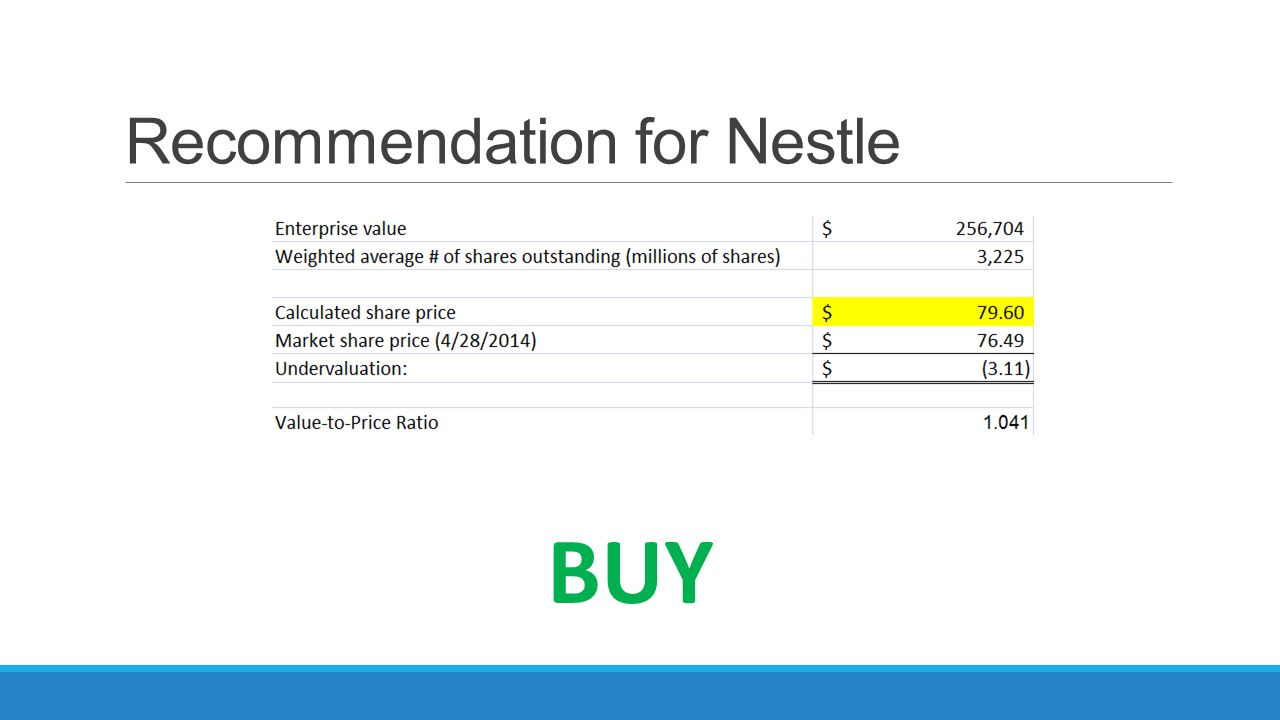 Recommendation for Nestle