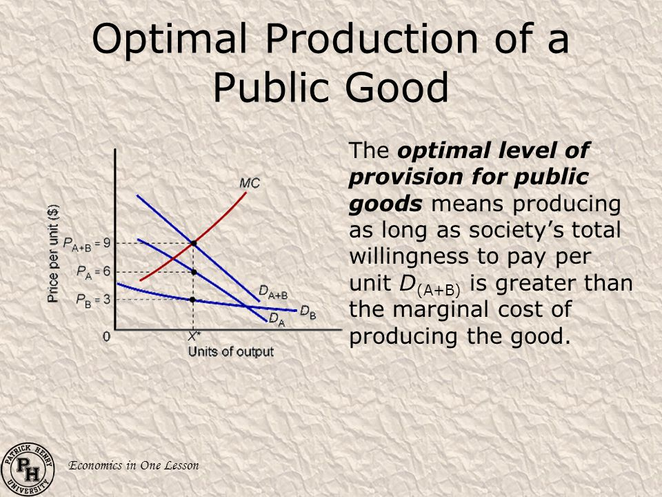Optimal Production of a Public Good