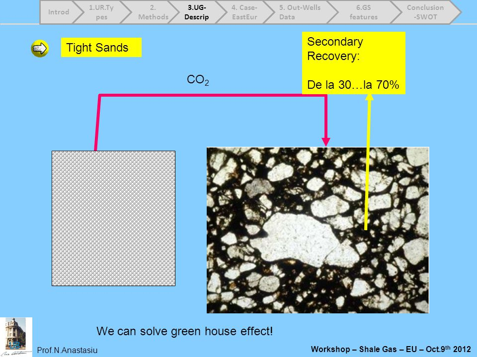 We can solve green house effect!