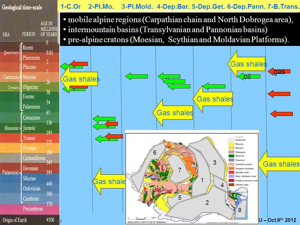 mobile alpine regions (Carpathian chain and North Dobrogea area),