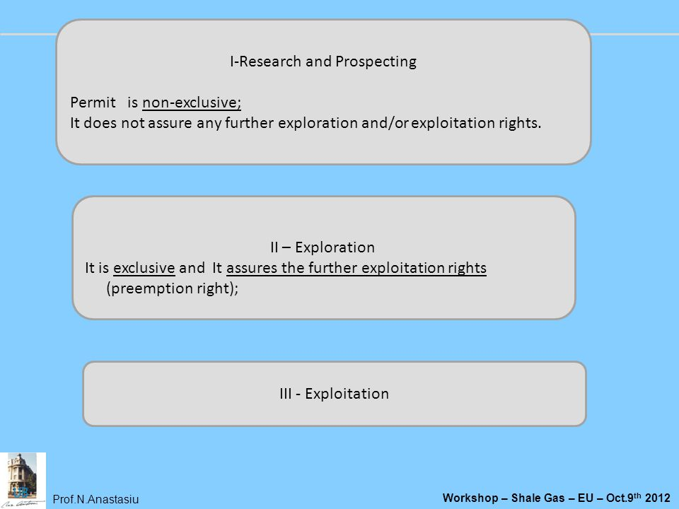 I-Research and Prospecting