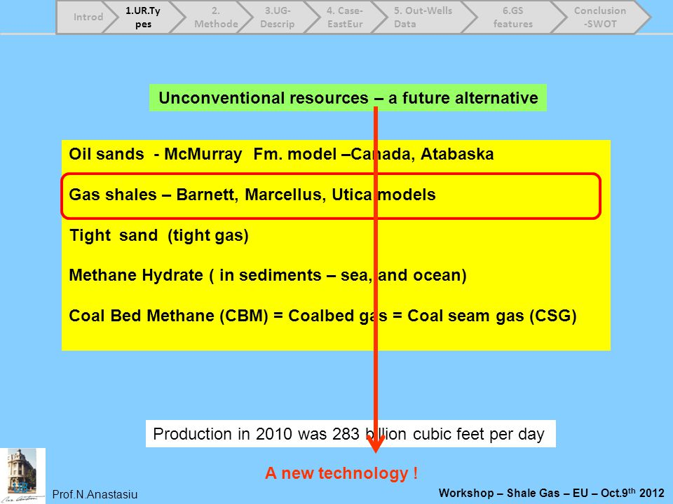 Unconventional resources – a future alternative