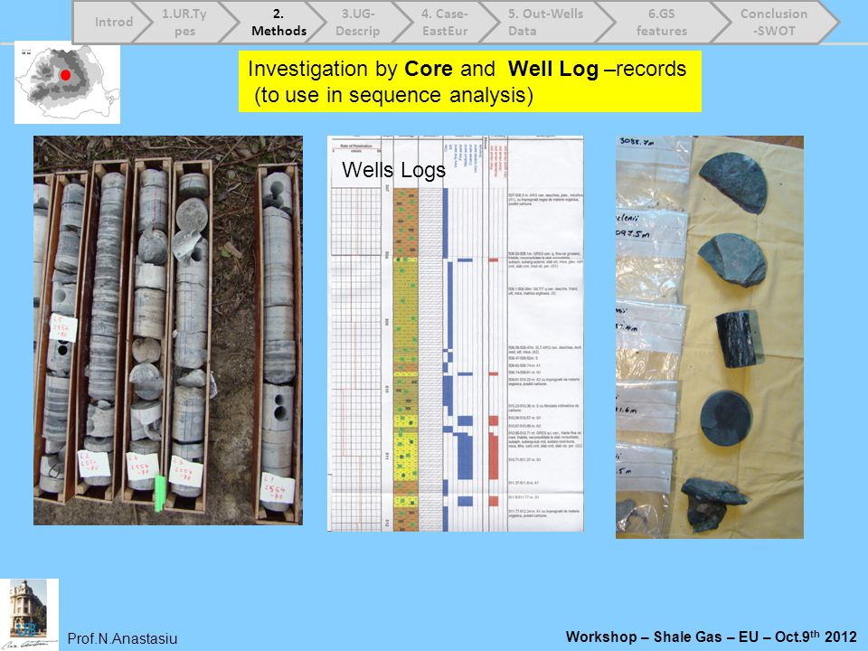 Investigation by Core and Well Log –records