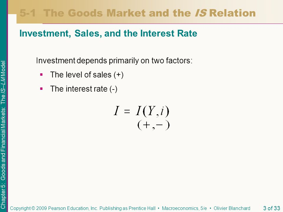 5-1 The Goods Market and the IS Relation