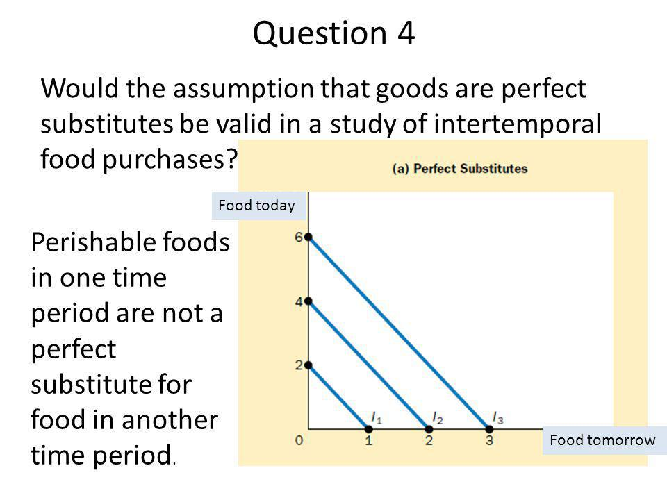 Question 4 Would the assumption that goods are perfect substitutes be valid in a study of intertemporal food purchases