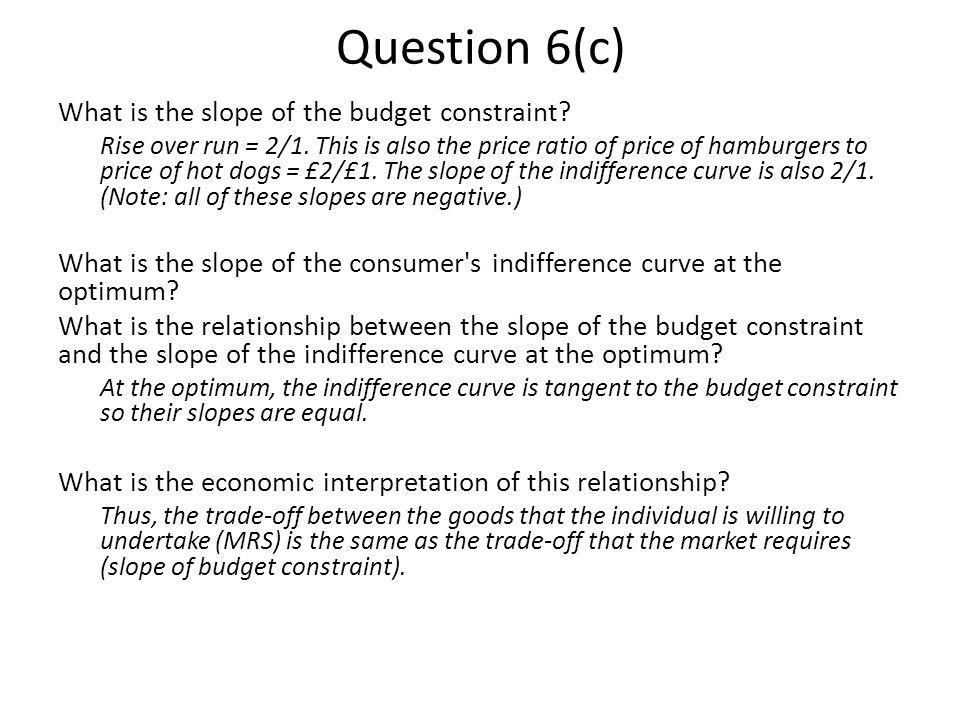 Question 6(c) What is the slope of the budget constraint