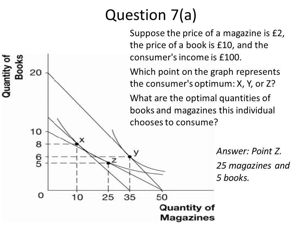 Question 7(a)