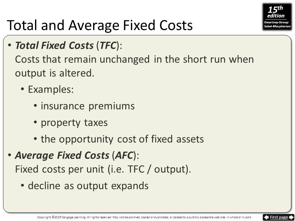Total and Average Fixed Costs