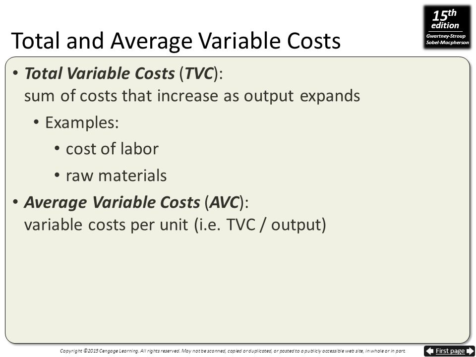 Total and Average Variable Costs