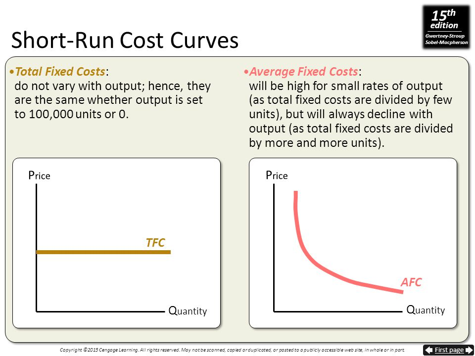 Short-Run Cost Curves Total Fixed Costs: do not vary with output; hence, they are the same whether output is set to 100,000 units or 0.