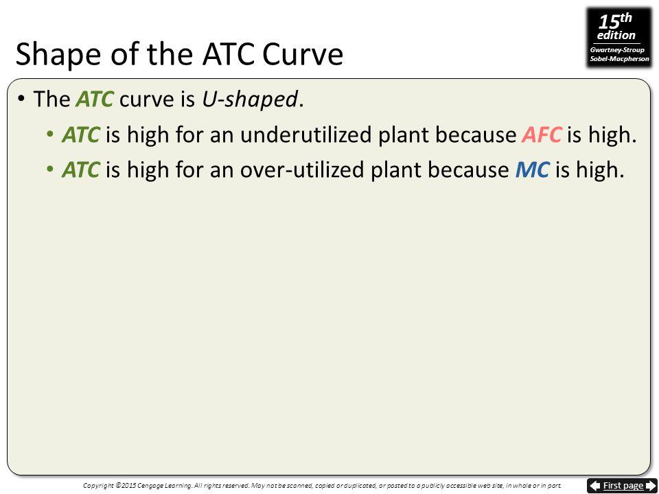 Shape of the ATC Curve The ATC curve is U-shaped.