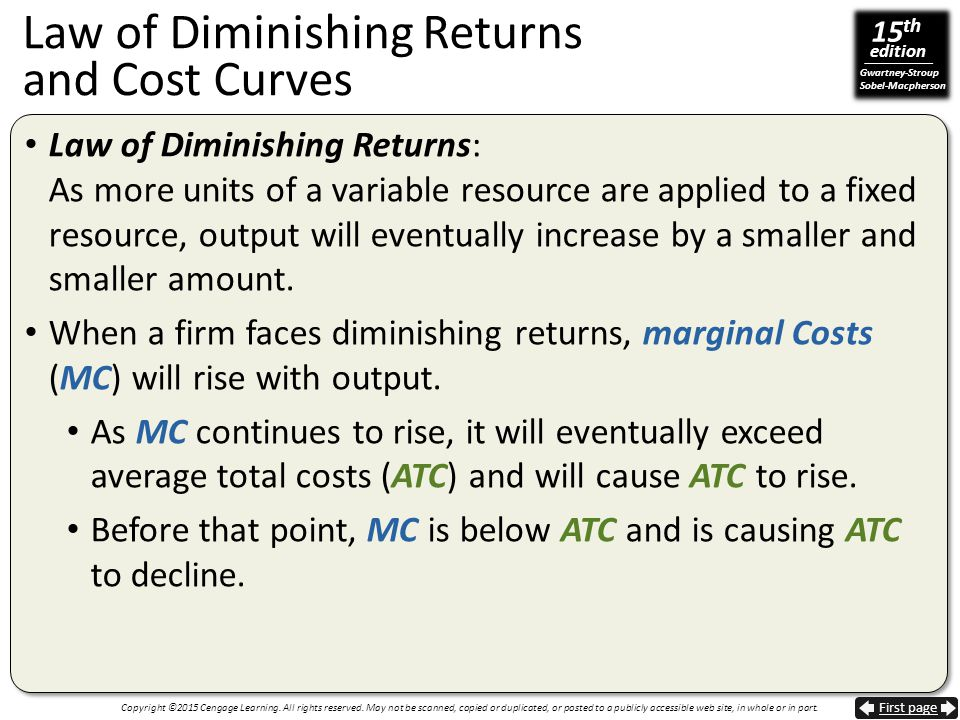 Law of Diminishing Returns and Cost Curves