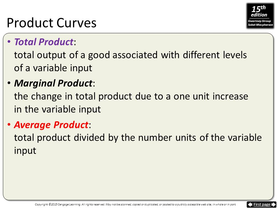 Product Curves Total Product: total output of a good associated with different levels of a variable input.