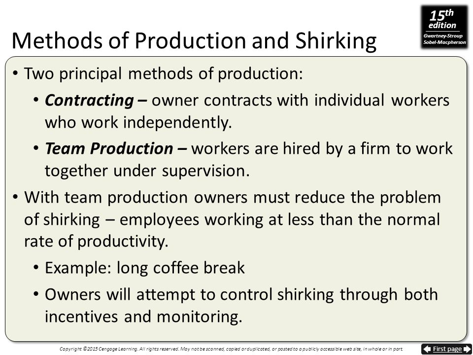 Methods of Production and Shirking