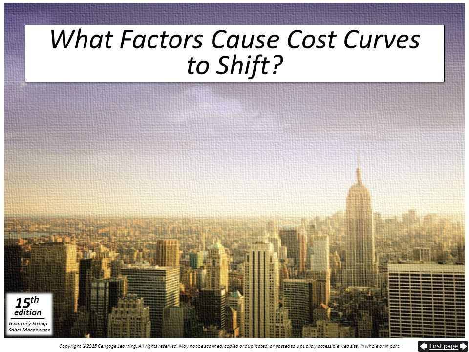 What Factors Cause Cost Curves to Shift