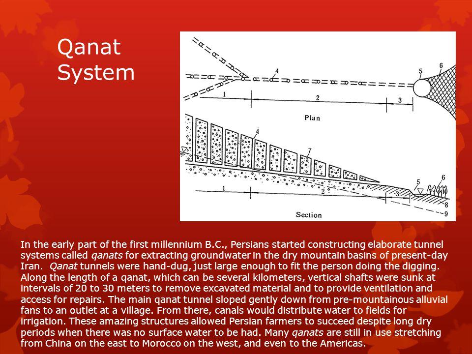 Qanat System