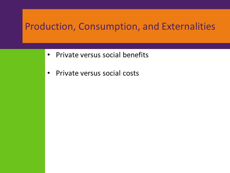 Production, Consumption, and Externalities