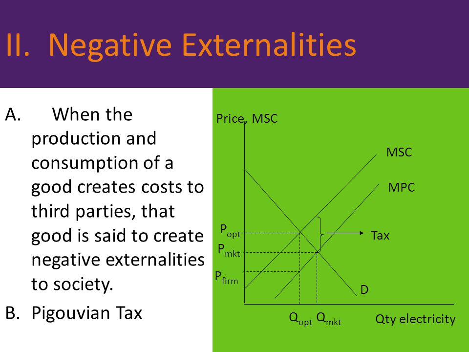 II. Negative Externalities